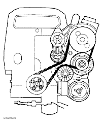 2005 volvo s40 engine diagram elegant 1997 volvo 850 serpentine belt routing and timing belt diagrams