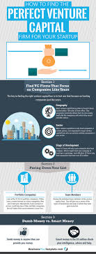 venture capital firm offices. how_to_find_the_perfect_venture_capital_firm_for_your_startup_infographic venture capital firm offices e