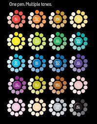 Chameleon Colour Tone Pens Gallery Chameleon Chameleon