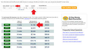 Whole Life Insurance Rates Chart 21 Exact Insurance Rates By Age Chart