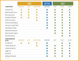 9 10 Product Comparison Charts Lasweetvida Com