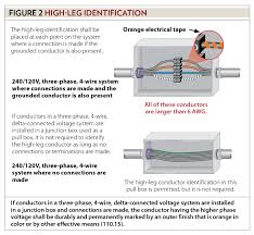 general installation requirements, part x ec mag Auxially Gutter Wiring Diagram Auxially Gutter Wiring Diagram #22