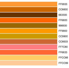 Fake Tan Colour Chart Review Lavera Fake Tan