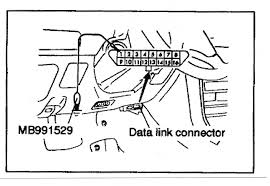 95 mitsubishi mirage wiring diagram wiring diagram for you • 95 mitsubishi mirage fuse box diagram mitsubishi auto 1999 mitsubishi mirage wiring diagram mitsubishi eclipse