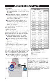 Enduro Sl Shock Setup Specialized Afr Rear Shock Enduro Sl
