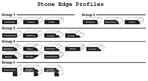 you pick wver design you want for your countertop including the edge here are examples of stone edge profilings that you can add to your countertop