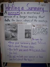 Common Core Standards Anchor Charts This Poster Would Be Great To Teach Students About