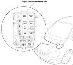 getz fuse box diagram hyundai getz fuse box diagram