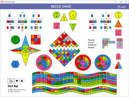 Three Free Numerology Chart Calculators World Numerology