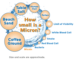How Big Is A Micron Chart How Many Microns Should Your Water Filter Be Fresh Water
