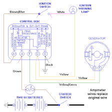 club car starter generator wiring diagram schematics and wiring club car starter generator wiring yamaha gas golf cart wiring diagram club car parts