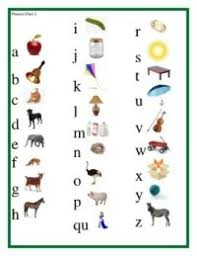 Abeka Phonics Chart 11