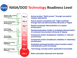 Technology Readiness Level Steve Blank Its Time To Play Moneyball The Investment Readiness Level