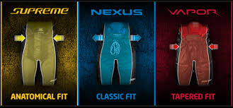 Hockey Skate Fit Chart Hockey Skates Fit And Common Questions Hockeyplayers
