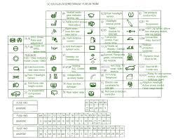 89 bmw 325i wiring schematics not lossing wiring diagram • bmw e30 fuse diagram detailed schematics diagram 75 bmw 325i 89 bmw 325i mpg