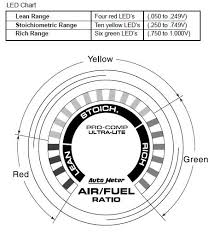 autometer gauge wiring diagram wiring diagram autometer fuel level gauge wiring diagram ewiring