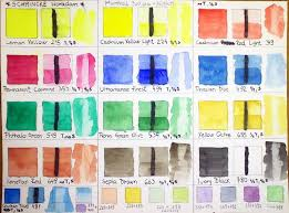 Color Chart Schmincke Horadam 12 Set Wetcanvas