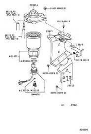 1991 toyota 4runner wiring diagram 1991 toyota 4runner specs ac toyota camry fuel filter location further oil on 1991 toyota 4runner wiring diagram