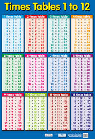 Times Tables 1 To 12 Poster By Chart Media Chart Media