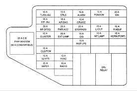 1998 Caravan Fuse Diagram Mercedes-Benz Fuse Box Diagram
