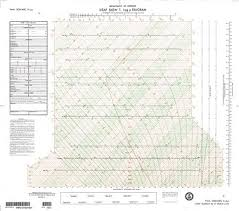 Skew T Chart Weather Plotting Charts Weather Graphics