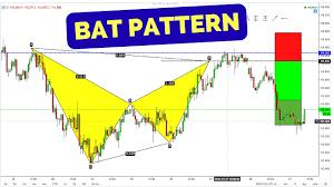 Bat Pattern Cool Guadagnare Con Il Trading Bat Pattern [MrForex Spiega] YouTube