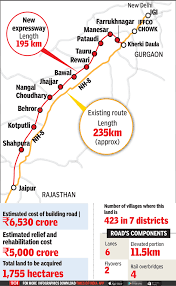 Allahabad bypass expressway 82 km access controlled highway and forms part of golden quadrilateral. 195 Km Super E Way To Link Delhi Jaipur Gurgaon News Times Of India