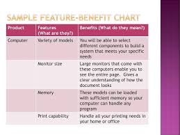 Product Feature Benefit Chart Marketing Analyze Product Information To Identify Product