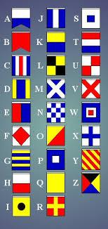 Though often called phonetic alphabets. Phonetic Alphabet Alpha Zulu Flag 3x5ft Banner Us Shipper Flags Garden Decor