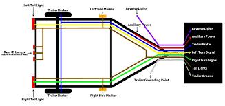 hyper lights wiring diagram school bus lights diagram \u2022 wiring 7 way trailer plug wiring diagram gmc at Basic Trailer Light Wiring Diagram