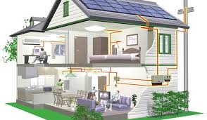 home solar power system design. a typical solar home system is an independent photovoltaic power generation system, based on as the main supply from cell matrix, design r