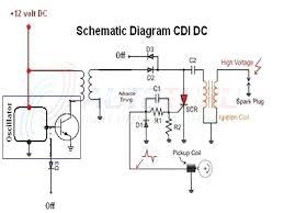 150cc wiring diagram suzuki raider 150 cdi gy6 scooter zongshen atv full size of hammerhead 150cc buggy wiring diagram raider 150 cdi lifan ac fuse box o