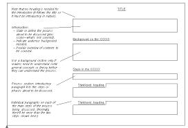 internet entrepreneur resume sample esl dissertation hypothesis essay writing apa format domov