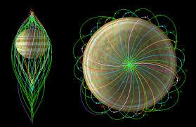 juno mission trajectory design juno juno s orbital grid image nasa jpl caltech