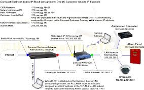 how to configure a comcast business class static ip address comcast business class static ip network diagram for pseudo bridge mode