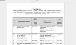 Перечень журналов ВАК список ведущих рецензируемых журналов  Журналы ВАК 3 jpg