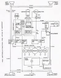 Automotive wiring diagram practice free download wiring diagram rh xwiaw us practice wiring diagrams for hvac