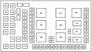 2005 f550 fuse box diagram 2005 wiring diagrams