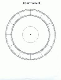 Blank Astrology Chart Forms Pin By Kelly Overton On Astrology Astrology Chart Zodiac