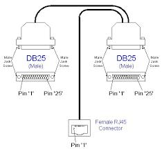 a db male to db male and rj female v passthrough a12200 db25 male to db25 male and rj45 female v 35 passthrough rj45