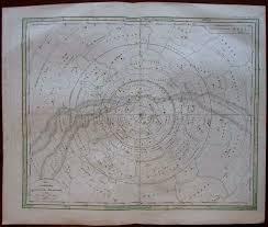 Amazon Com Celestial Southern Sky Star Chart 1841 Stieler
