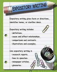 four types of writing teaching poster set mc p view