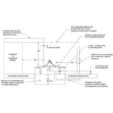 valve box hpc installation clearance guidelines see s for more info hpc hwi electronic ignition fire pit kits