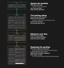 60 All Inclusive Beta Base Info Show Basic Chart