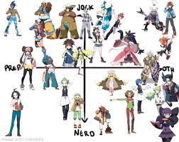 Pokémon characters | Explore Tumblr Posts and Blogs