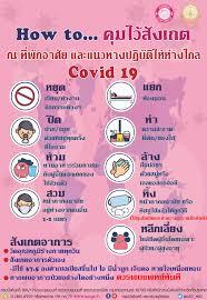 วิธีลดความเสี่ยงในการติดเชื้อไวรัสโคโรน่า 2019 (COVID-19)