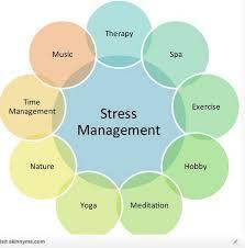 Stress Management Chart Stress Stressmanagement Stress