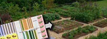 Small Picture Garden Plot Planner F Inside Design