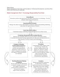 Technology Flow Chart Professional Development And Action Plan
