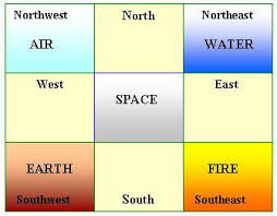 Vastu Colour Chart Vastu Mommies World For U And Me